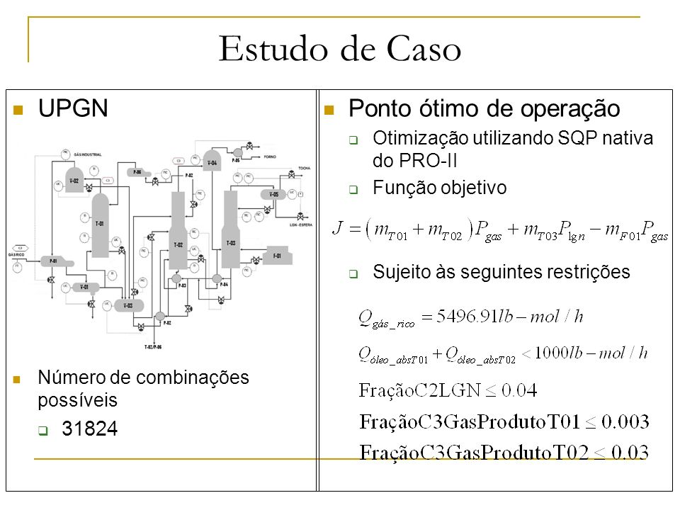 Estudo de Caso UPGN Ponto ótimo de operação 31824