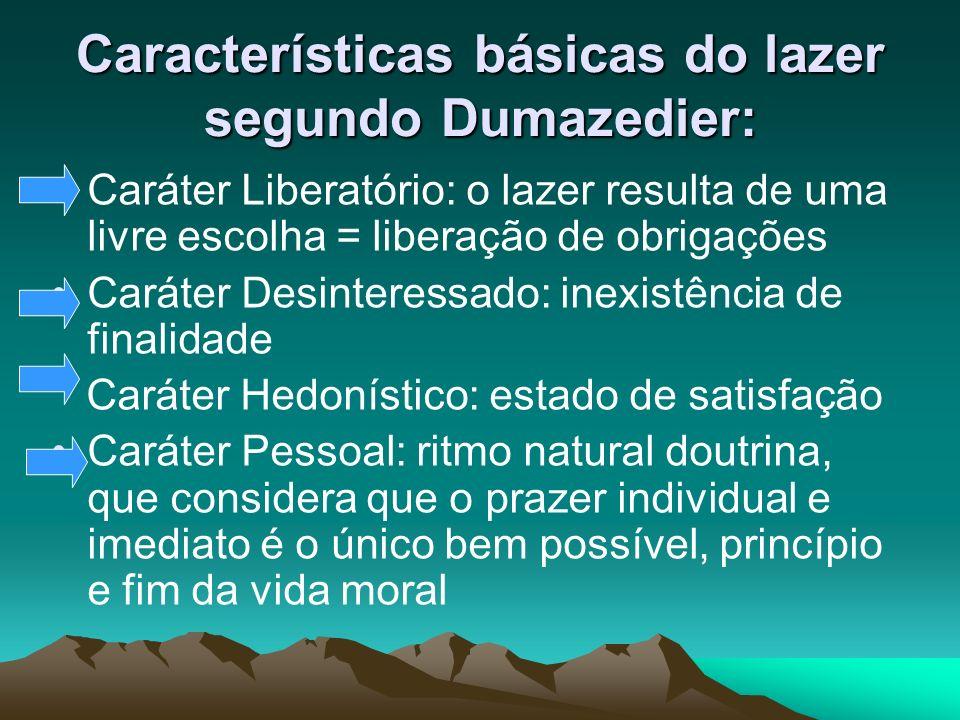Características básicas do lazer segundo Dumazedier: