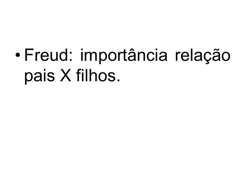Freud: importância relação pais X filhos.