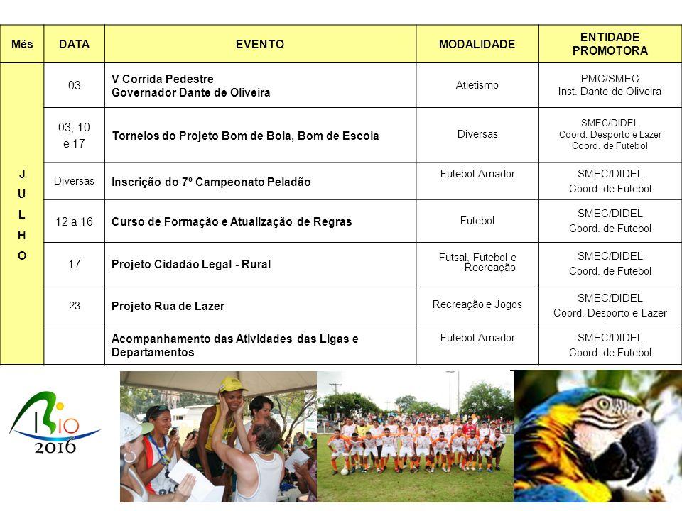 Futsal, Futebol e Recreação