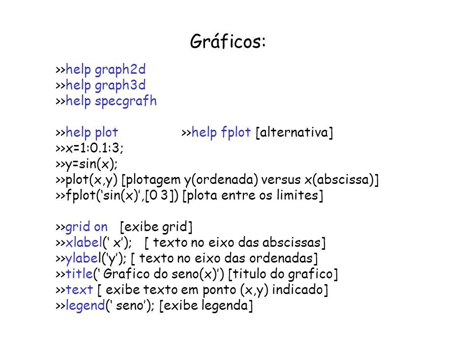 Gráficos: >>help graph2d >>help graph3d