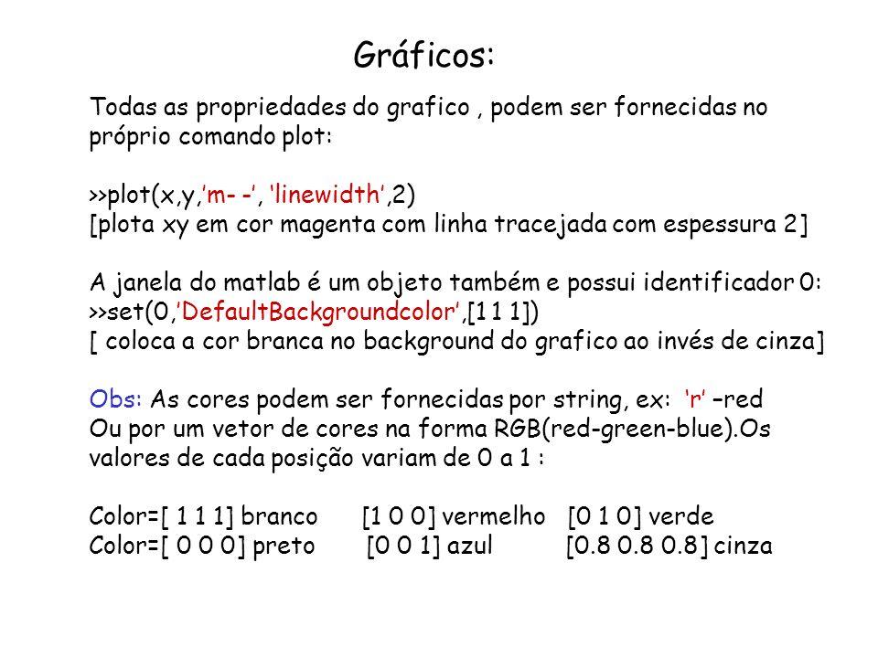 Gráficos: Todas as propriedades do grafico , podem ser fornecidas no próprio comando plot: >>plot(x,y,'m- -', 'linewidth',2)