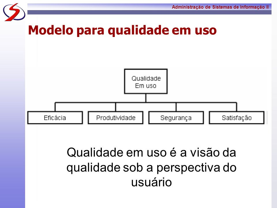 Modelo para qualidade em uso