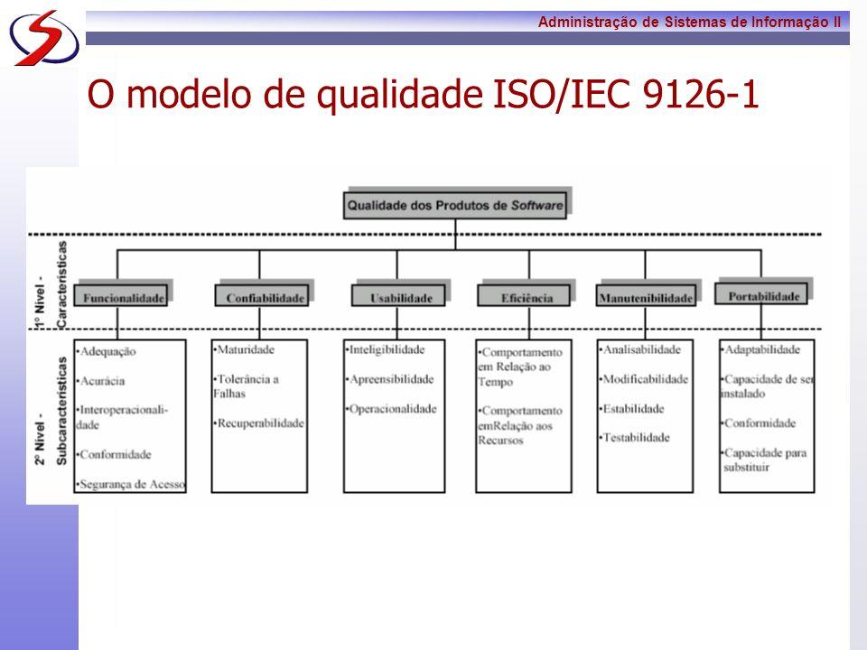O modelo de qualidade ISO/IEC 9126-1