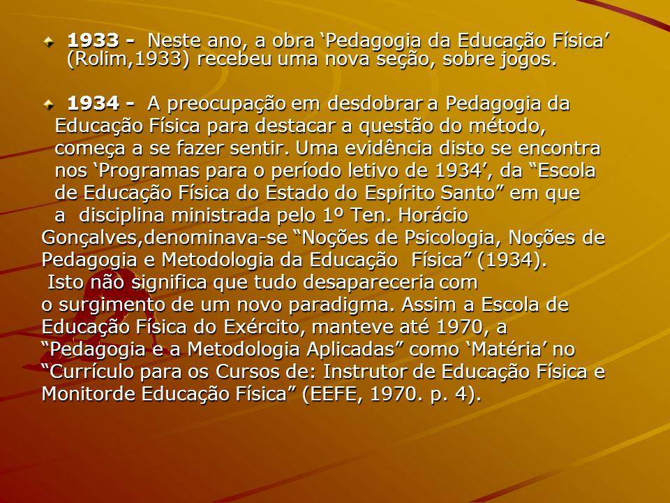 1933 - Neste ano, a obra 'Pedagogia da Educação Física' (Rolim,1933) recebeu uma nova seção, sobre jogos.