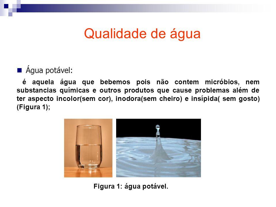 Qualidade de água Água potável: