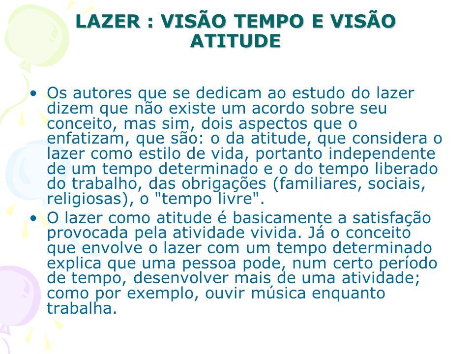 LAZER : VISÃO TEMPO E VISÃO ATITUDE