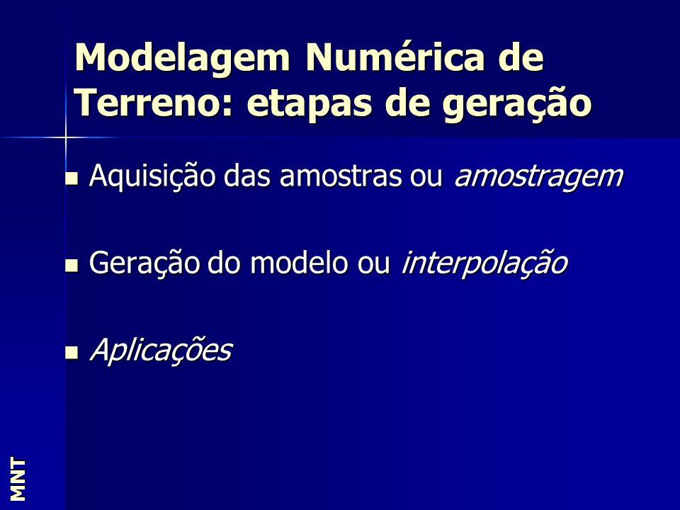 Modelagem Numérica de Terreno: etapas de geração