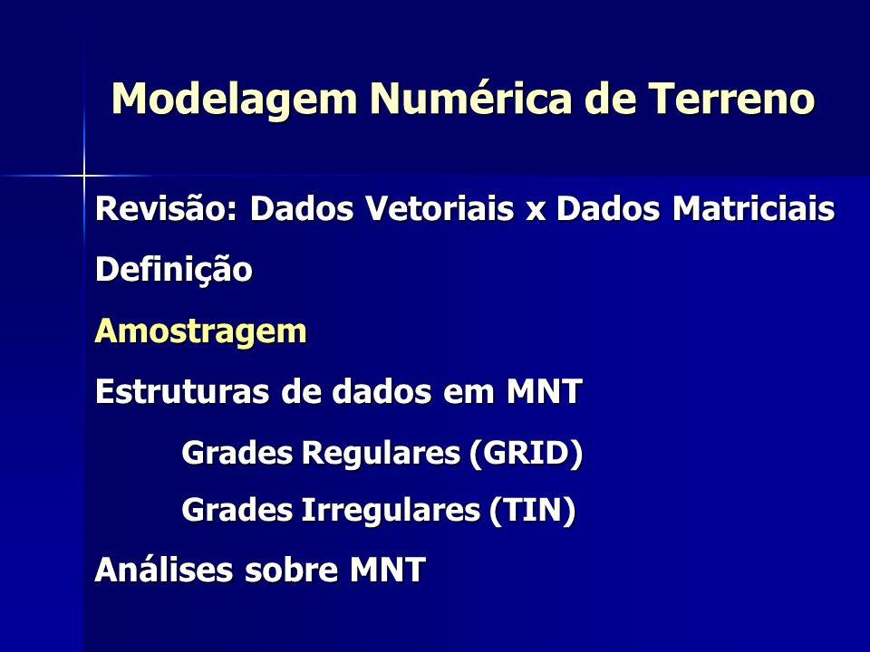Modelagem Numérica de Terreno