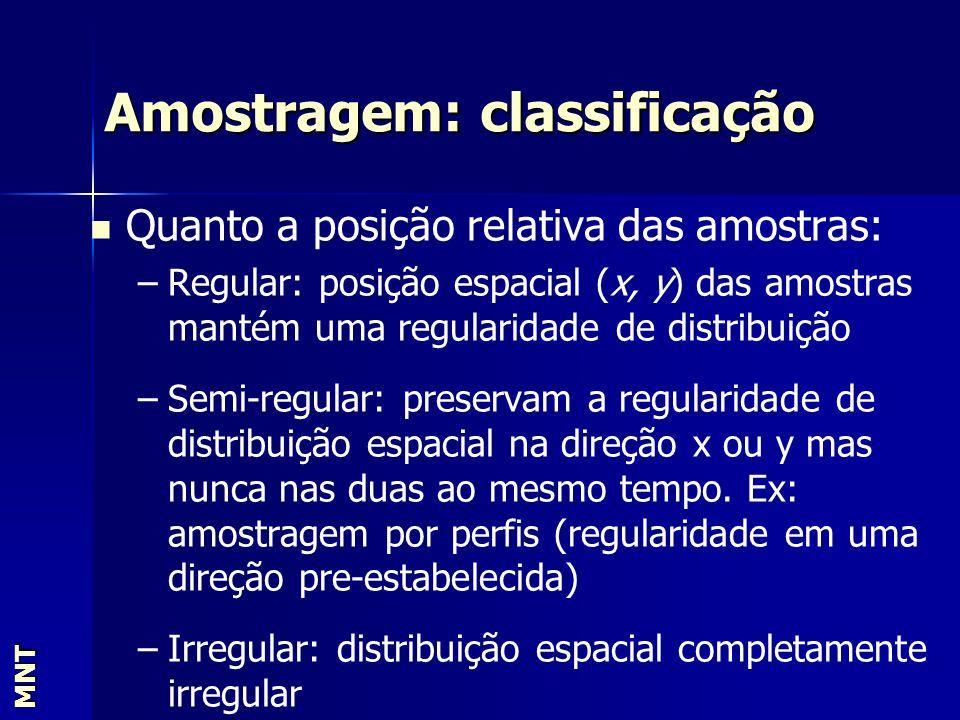 Amostragem: classificação