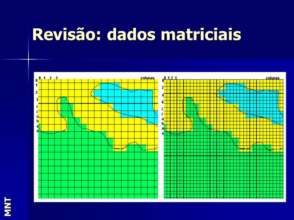 Revisão: dados matriciais