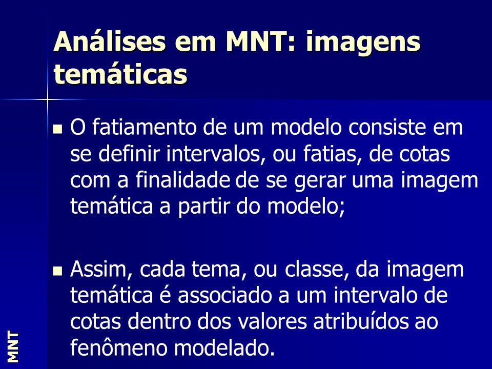 Análises em MNT: imagens temáticas