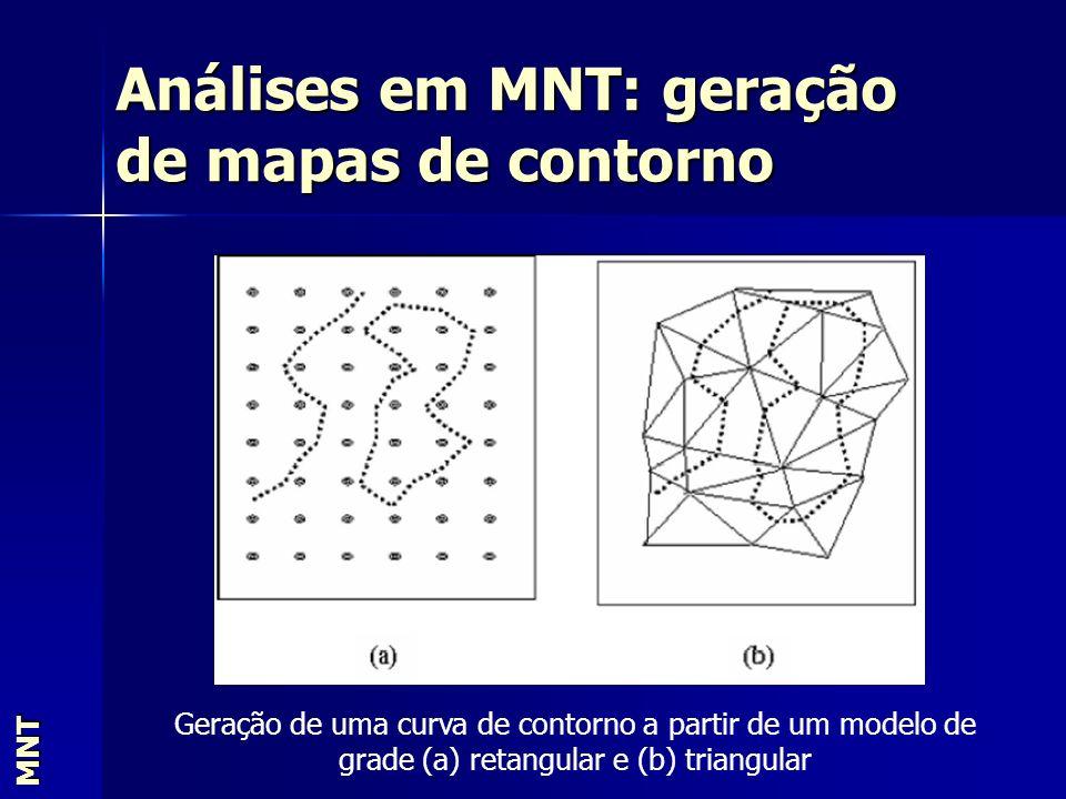 Análises em MNT: geração de mapas de contorno
