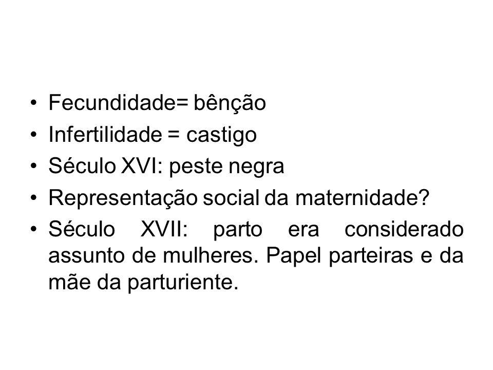 Fecundidade= bênção Infertilidade = castigo. Século XVI: peste negra. Representação social da maternidade