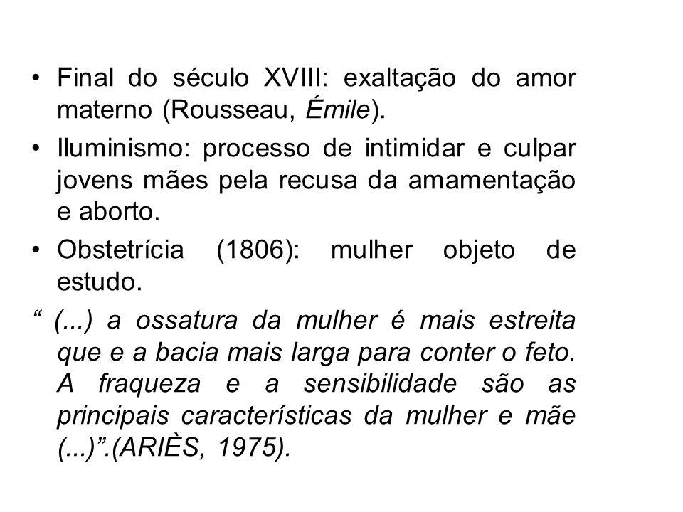 Final do século XVIII: exaltação do amor materno (Rousseau, Émile).