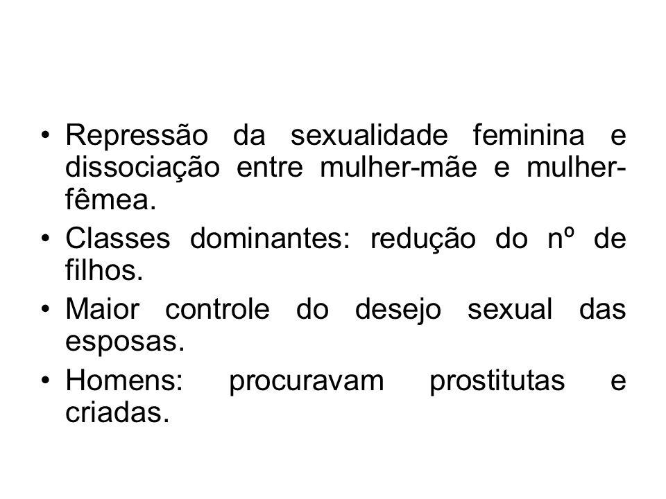 Repressão da sexualidade feminina e dissociação entre mulher-mãe e mulher-fêmea.