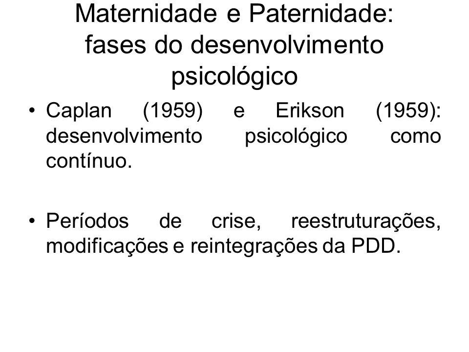 Maternidade e Paternidade: fases do desenvolvimento psicológico