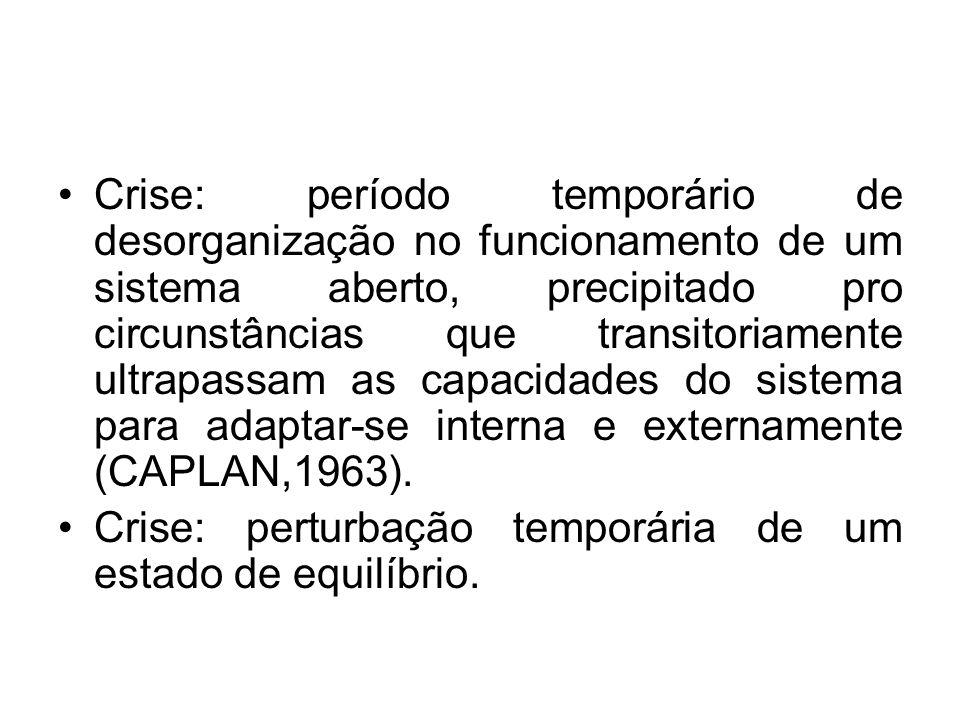 Crise: período temporário de desorganização no funcionamento de um sistema aberto, precipitado pro circunstâncias que transitoriamente ultrapassam as capacidades do sistema para adaptar-se interna e externamente (CAPLAN,1963).