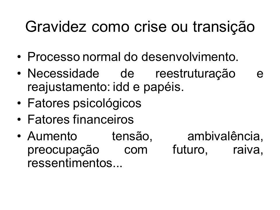 Gravidez como crise ou transição