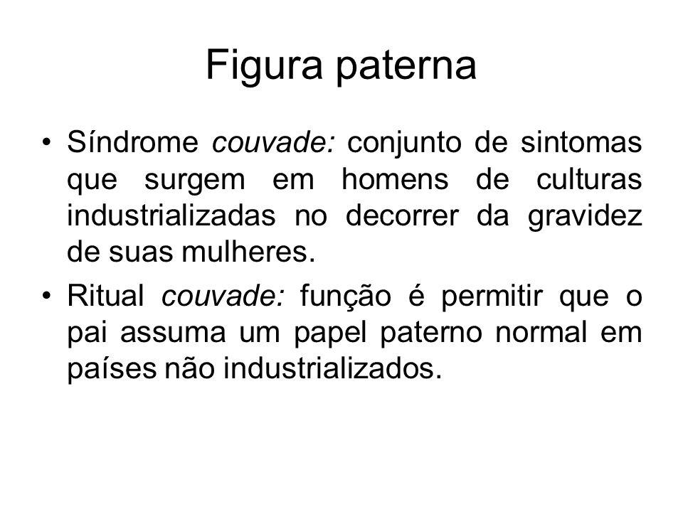 Figura paterna Síndrome couvade: conjunto de sintomas que surgem em homens de culturas industrializadas no decorrer da gravidez de suas mulheres.