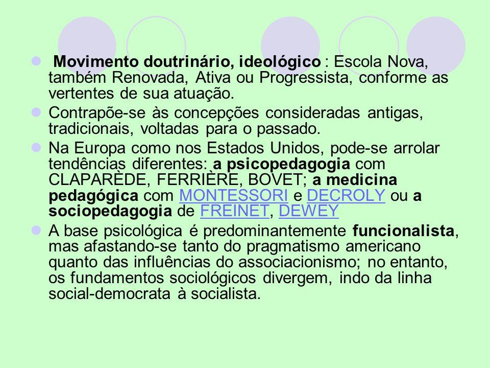 Movimento doutrinário, ideológico : Escola Nova, também Renovada, Ativa ou Progressista, conforme as vertentes de sua atuação.