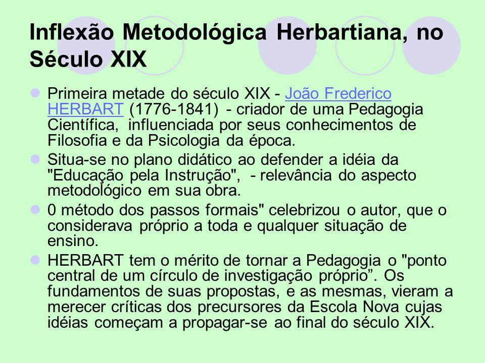 Inflexão Metodológica Herbartiana, no Século XIX