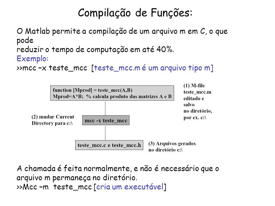 Compilação de Funções: