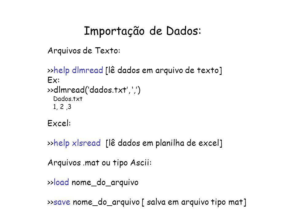 Importação de Dados: Arquivos de Texto: