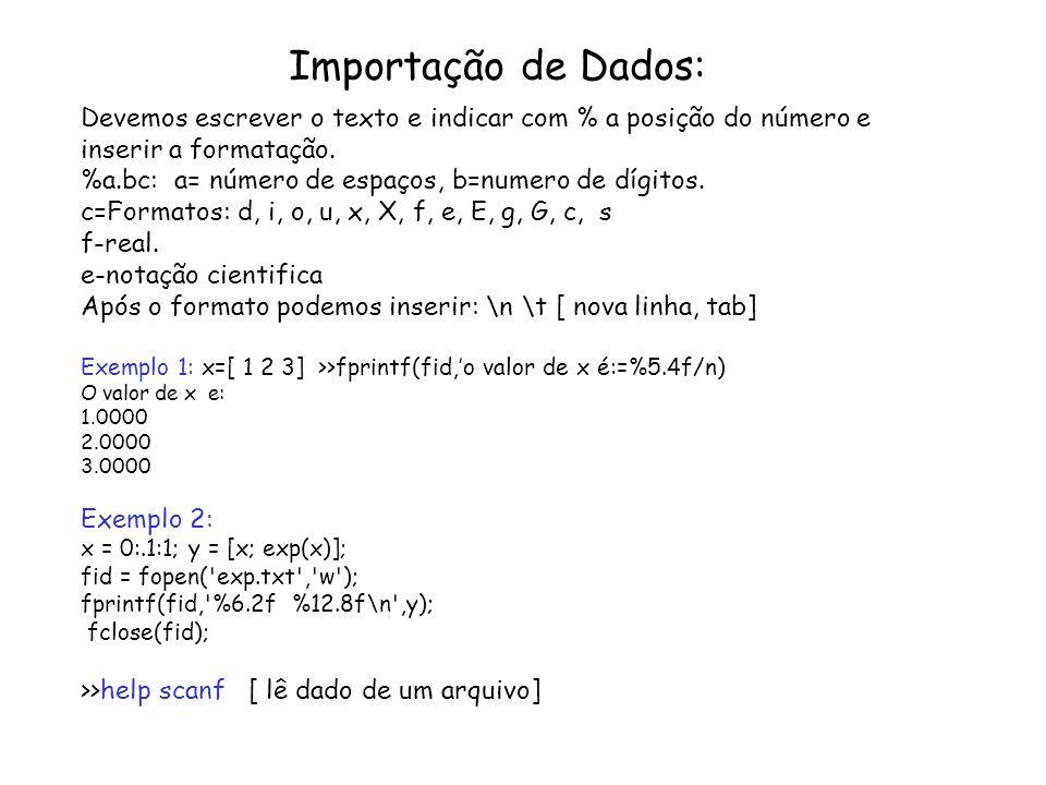 Importação de Dados: Devemos escrever o texto e indicar com % a posição do número e inserir a formatação.