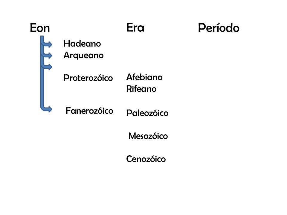 Eon Era Período Hadeano Arqueano Proterozóico Afebiano Rifeano