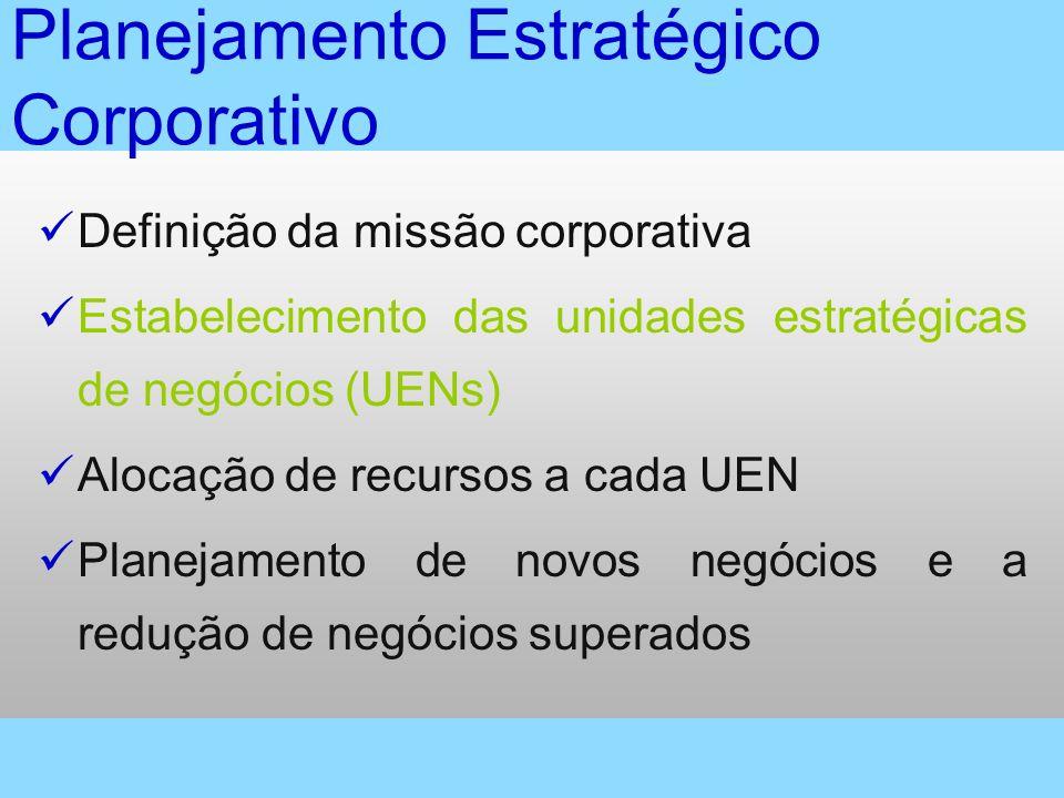 Planejamento Estratégico Corporativo