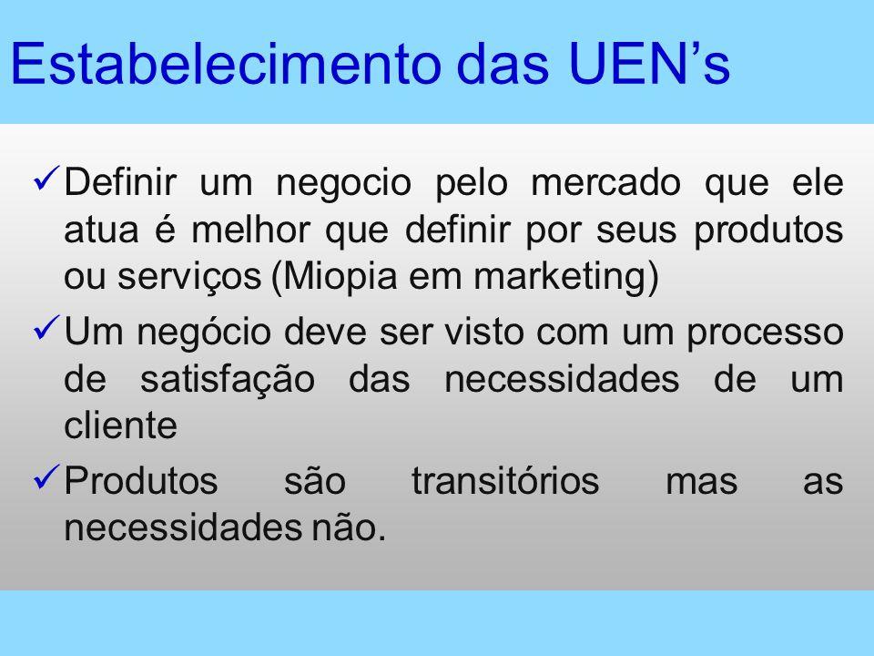 Estabelecimento das UEN's