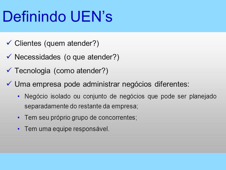 Definindo UEN's Clientes (quem atender ) Necessidades (o que atender )