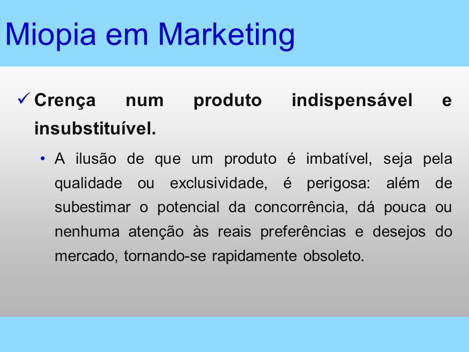 Miopia em Marketing Crença num produto indispensável e insubstituível.