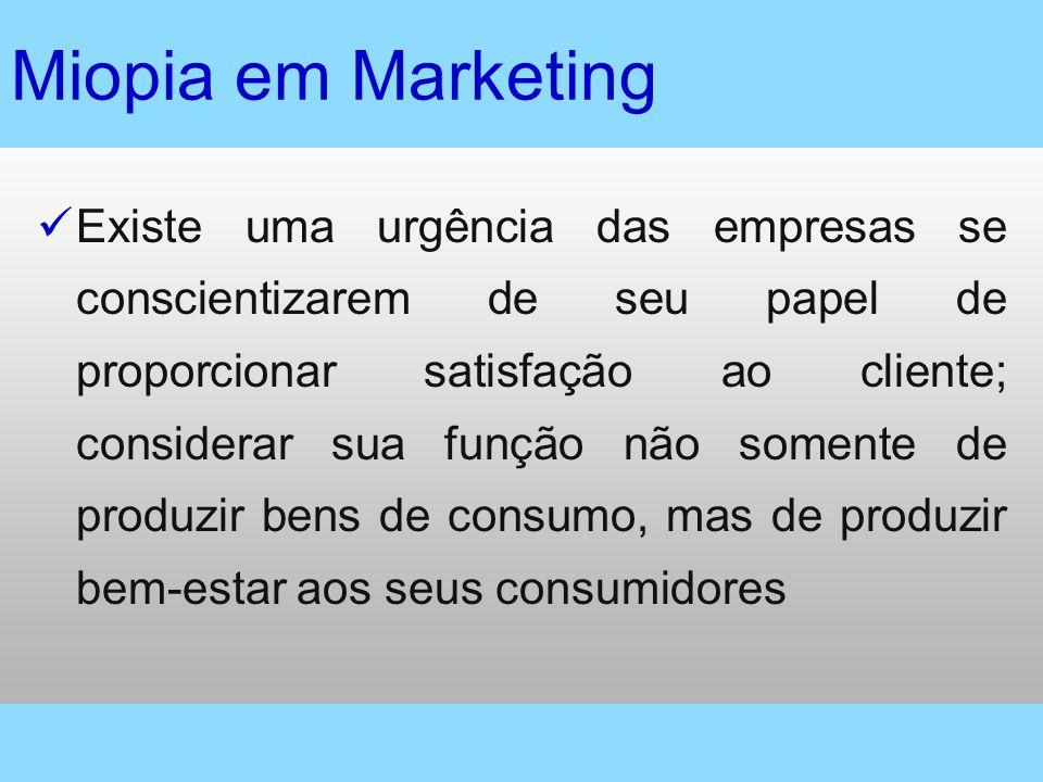 Miopia em Marketing