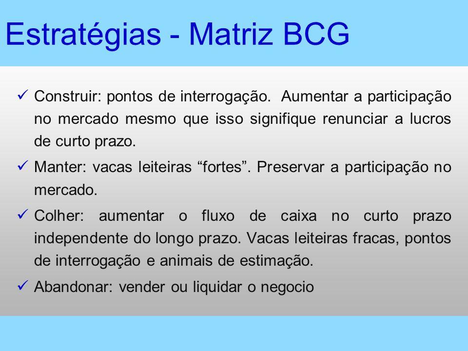 Estratégias - Matriz BCG