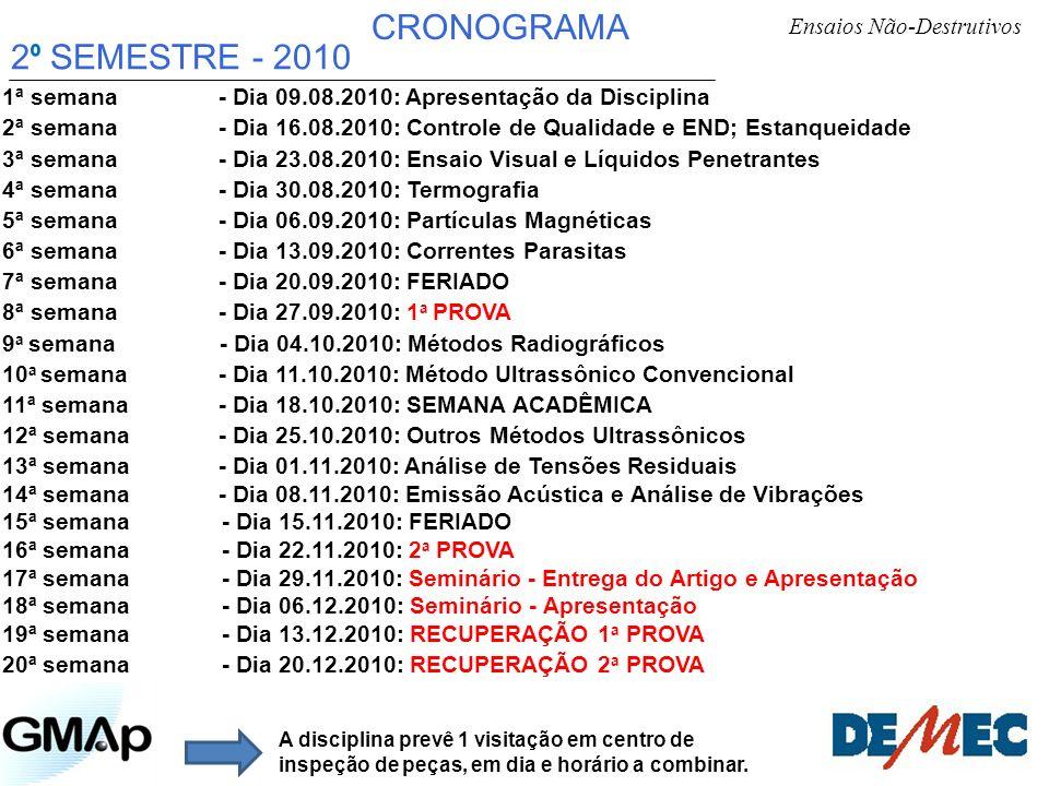 CRONOGRAMA 2º SEMESTRE - 2010 Ensaios Não-Destrutivos