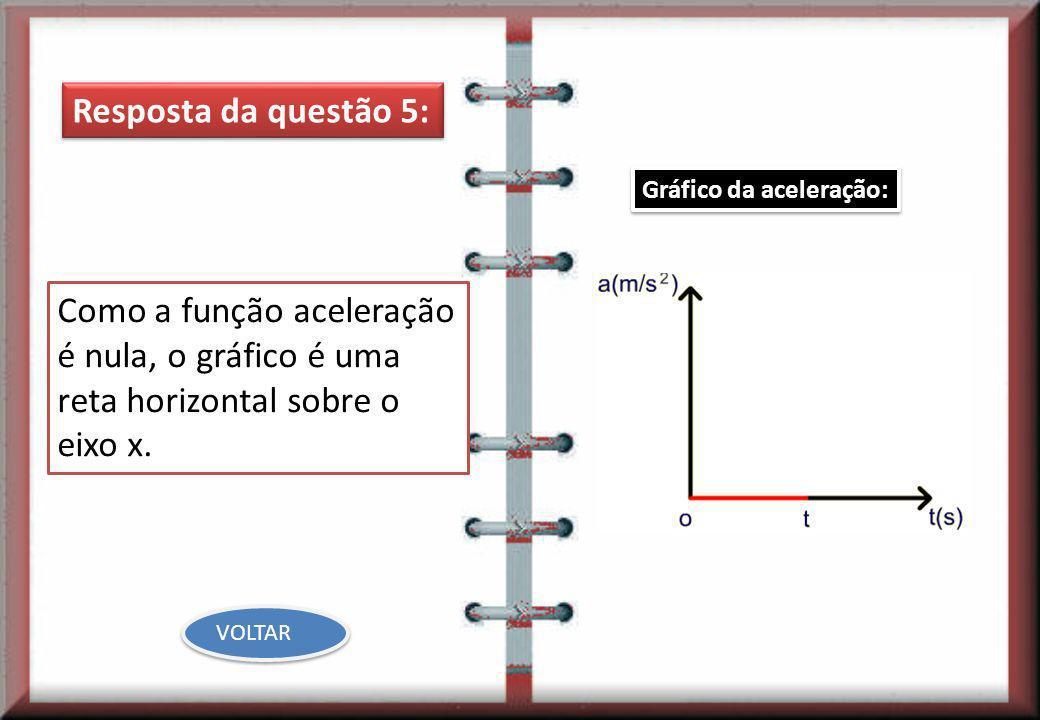 Resposta da questão 5:Gráfico da aceleração: Como a função aceleração é nula, o gráfico é uma reta horizontal sobre o eixo x.