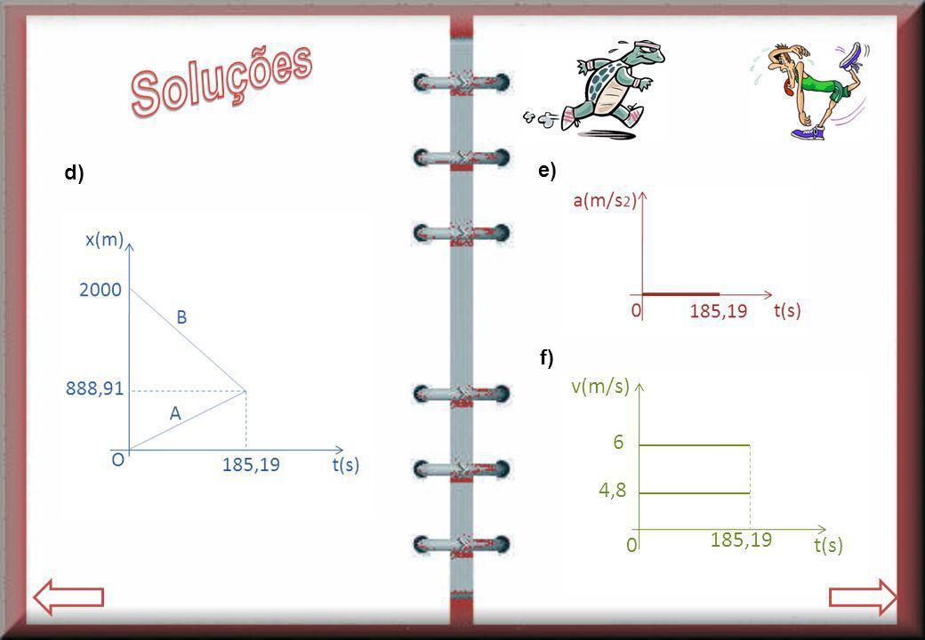 Soluções d) e) f)