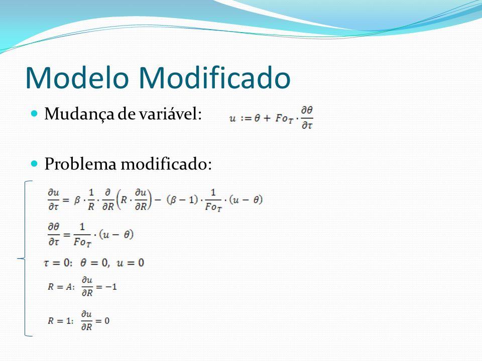 Modelo Modificado Mudança de variável: Problema modificado: