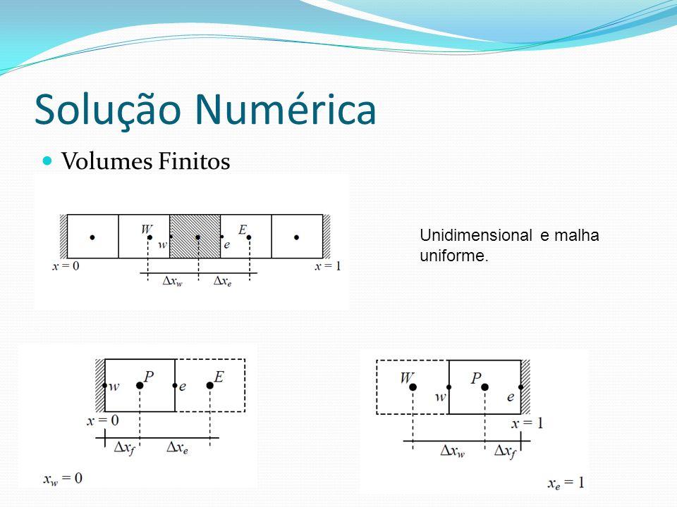 Solução Numérica Volumes Finitos Unidimensional e malha uniforme.