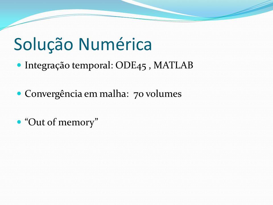 Solução Numérica Integração temporal: ODE45 , MATLAB