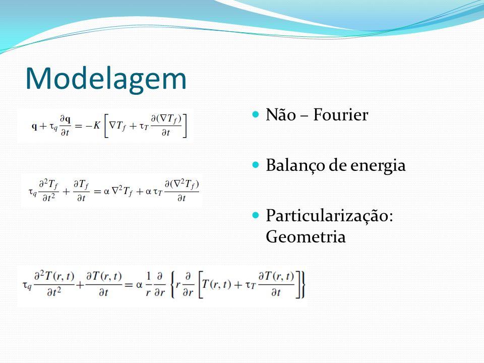 Modelagem Não – Fourier Balanço de energia Particularização: Geometria