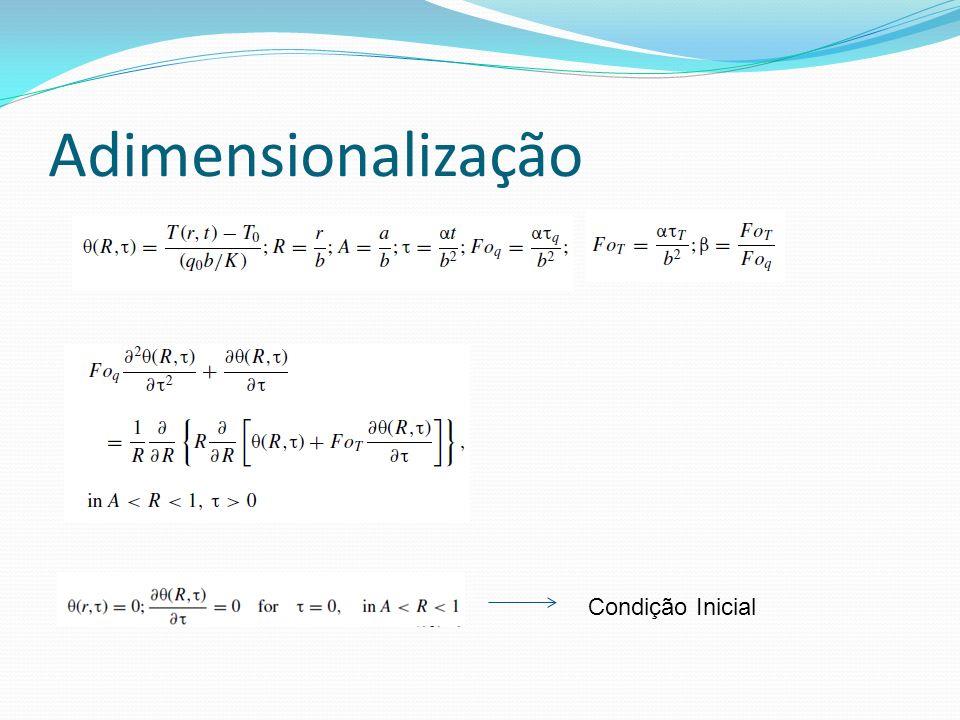 Adimensionalização Condição Inicial