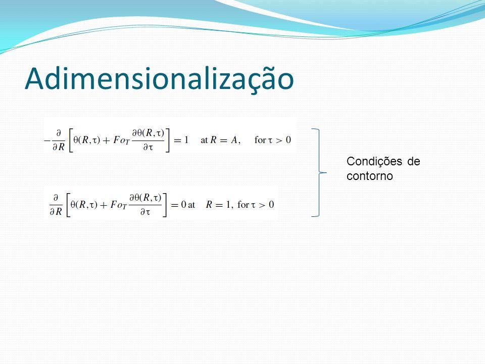 Adimensionalização Condições de contorno