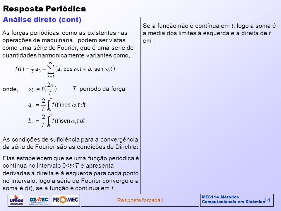 Resposta Periódica Análise direto (cont)