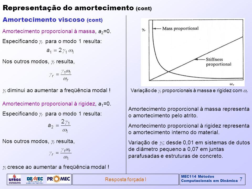 Variação de r proporcionais à massa e rigidez com r