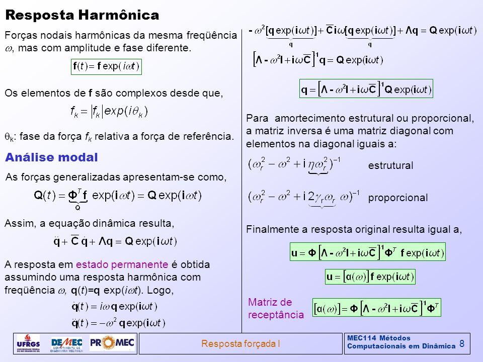 Resposta Harmônica Análise modal