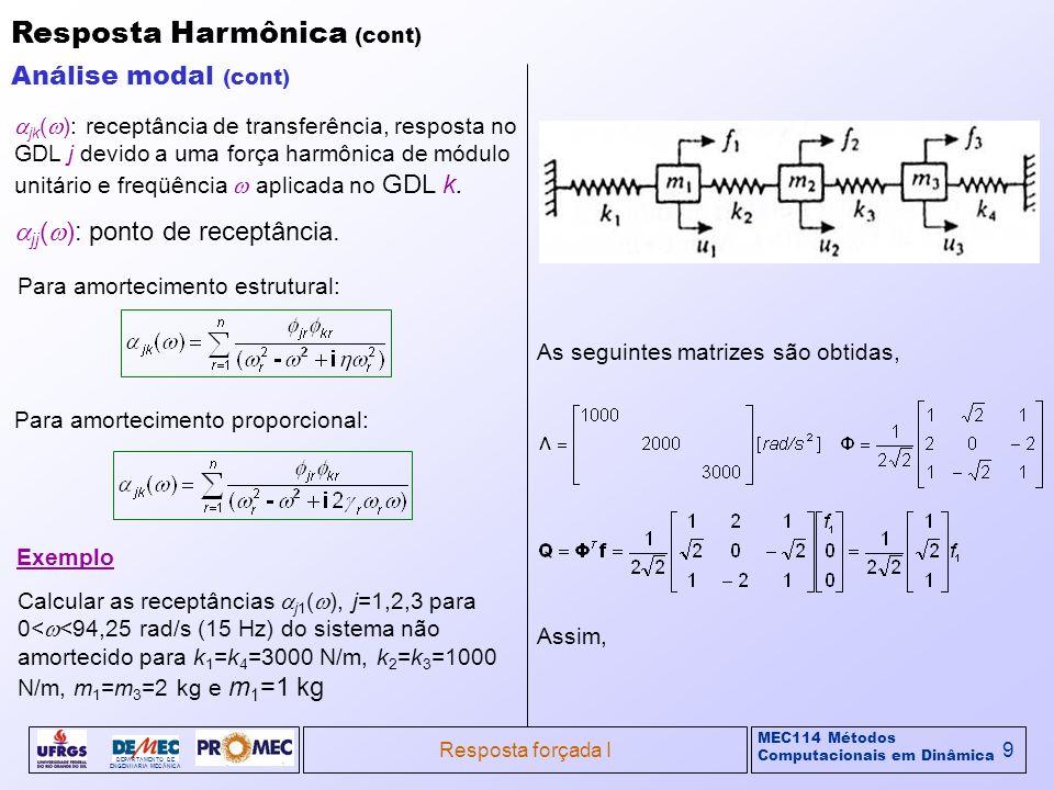 Resposta Harmônica (cont)