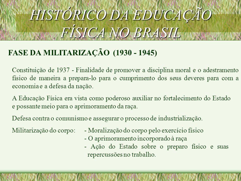 HISTÓRICO DA EDUCAÇÃO FÍSICA NO BRASIL